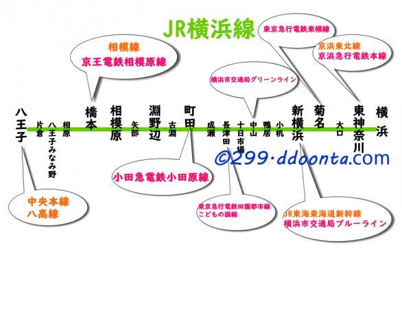 横浜 線 路線 図 高島貨物線(横浜臨港線・山下埠頭線)